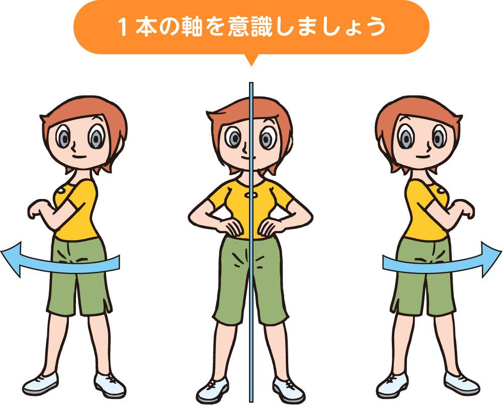 後頸筋を伸ばすことを目的とした腕を振るストレッチ・マッサージの方法