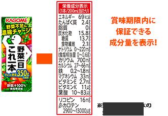 市販野菜ジュースに含まれる栄養価・栄養成分
