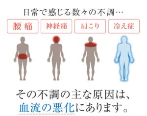 腰痛、肩こり、冷え性の原因は血流の悪化